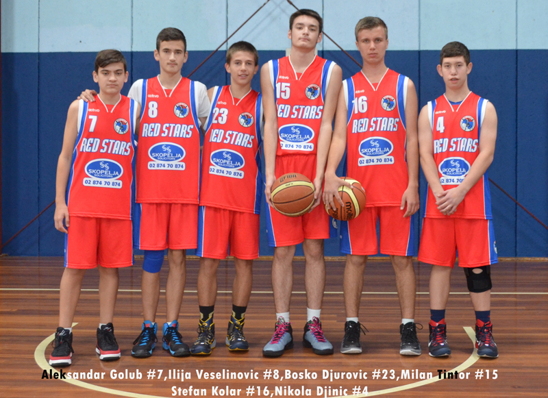 Summer 2015 16  Red Stars Magic Boys Team Under 16 1